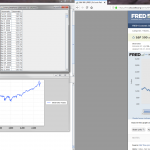 FRED Series Observations for the S&P 500